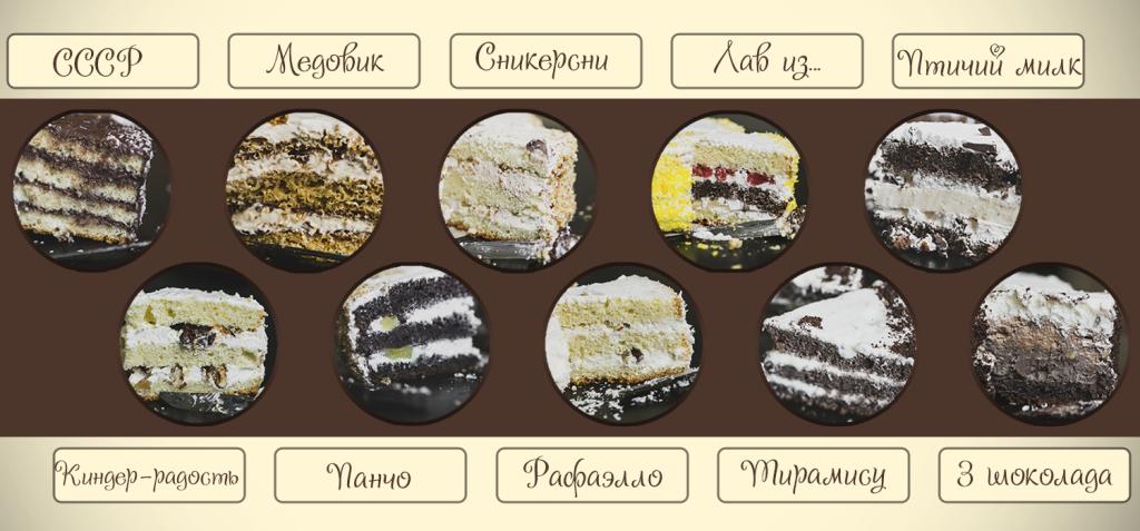 начинки тортов